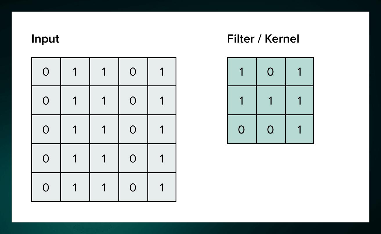 umair-akbar-36oxfmbb.7 (3) (1) - Convolutional Neural Networks for Beginners