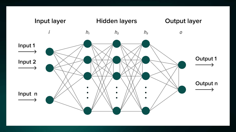 umair-akbar-no39r3xi.2 (3) (1) - Convolutional Neural Networks for Beginners