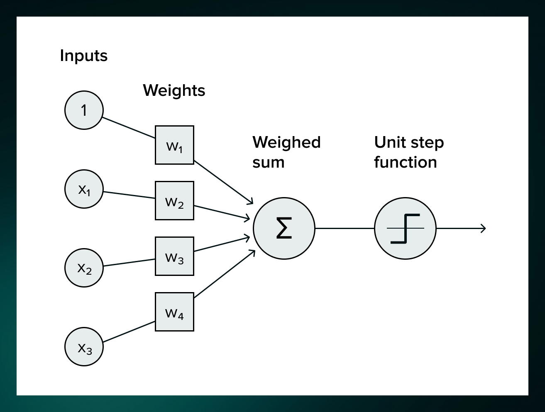 umair-akbar-zkn9rdg3.5 (3) - Convolutional Neural Networks for Beginners